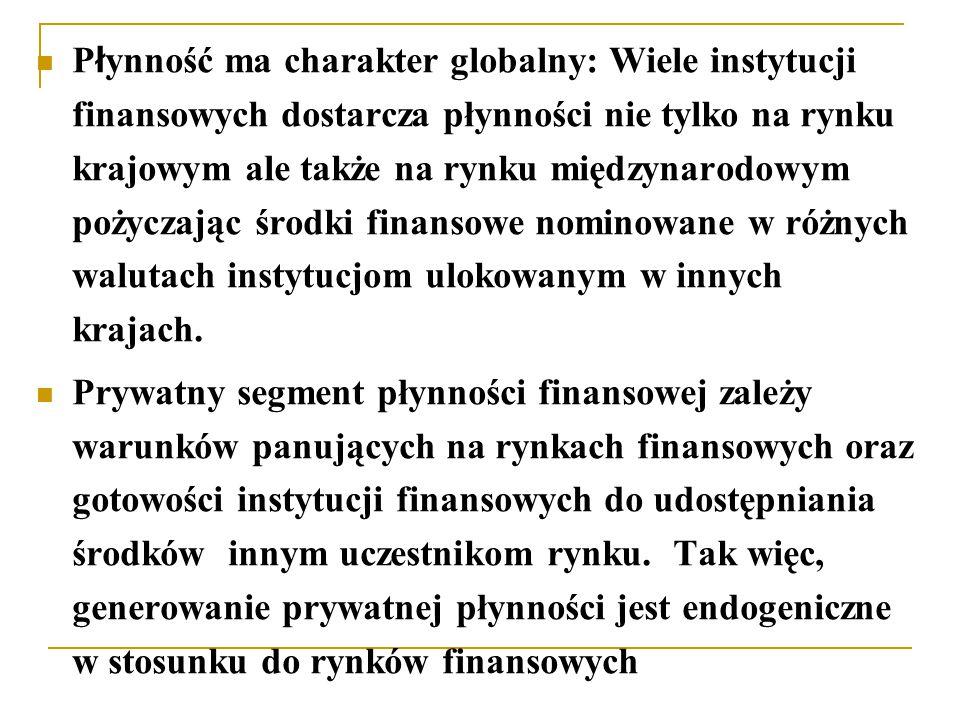 P ł ynność ma charakter globalny: Wiele instytucji finansowych dostarcza płynności nie tylko na rynku krajowym ale także na rynku międzynarodowym pożyczając środki finansowe nominowane w różnych walutach instytucjom ulokowanym w innych krajach.