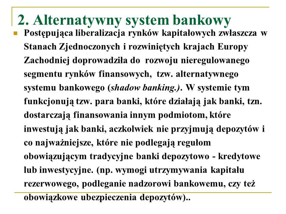 2. Alternatywny system bankowy Postępująca liberalizacja rynków kapitałowych zwłaszcza w Stanach Zjednoczonych i rozwiniętych krajach Europy Zachodnie