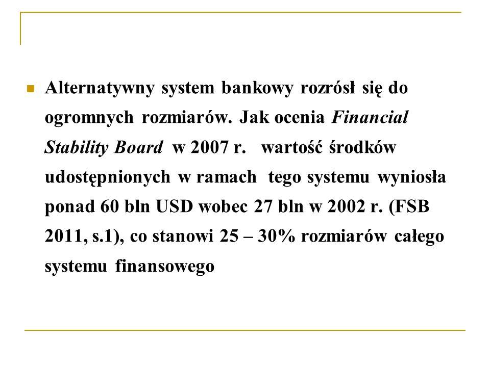 Alternatywny system bankowy rozrósł się do ogromnych rozmiarów.