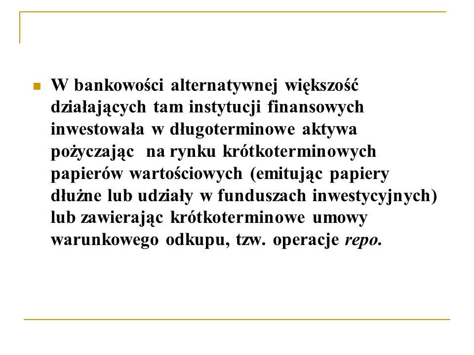 W bankowości alternatywnej większość działających tam instytucji finansowych inwestowała w długoterminowe aktywa pożyczając na rynku krótkoterminowych papierów wartościowych (emitując papiery dłużne lub udziały w funduszach inwestycyjnych) lub zawierając krótkoterminowe umowy warunkowego odkupu, tzw.