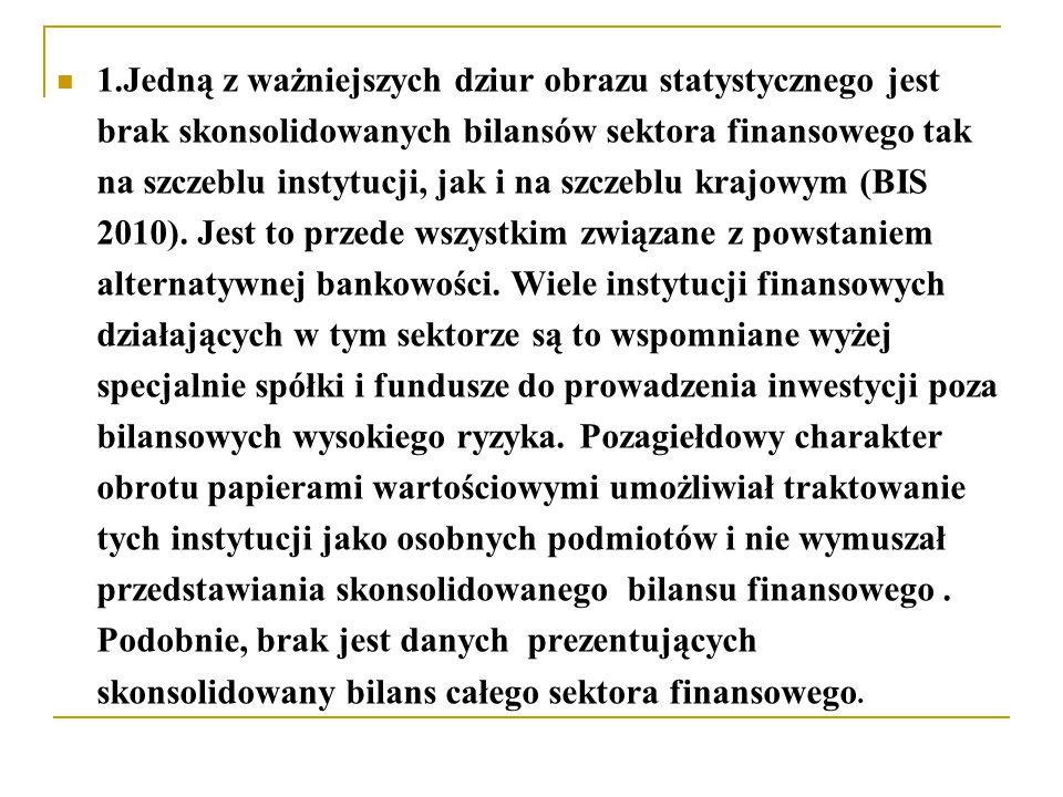 1.Jedną z ważniejszych dziur obrazu statystycznego jest brak skonsolidowanych bilansów sektora finansowego tak na szczeblu instytucji, jak i na szczeblu krajowym (BIS 2010).