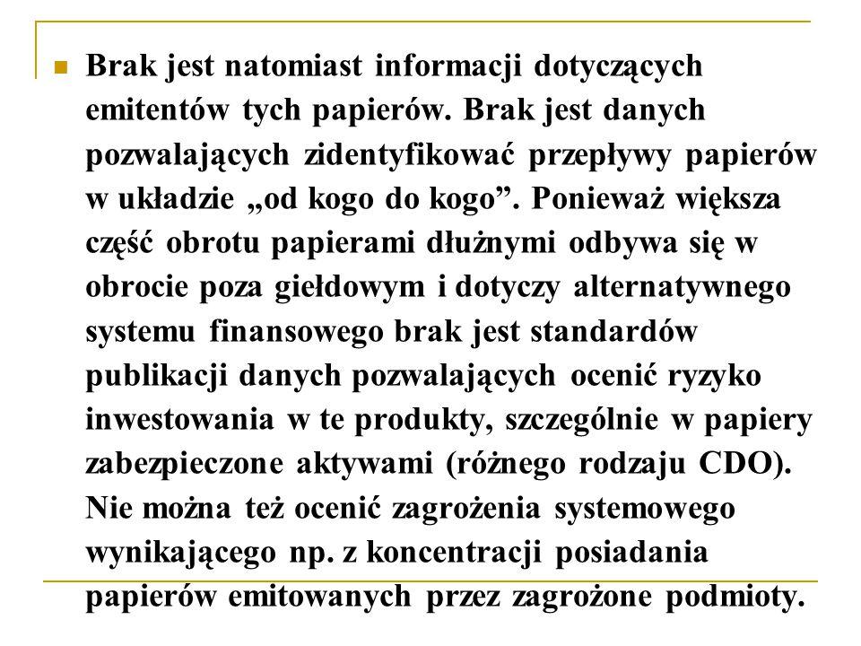 Brak jest natomiast informacji dotyczących emitentów tych papierów.
