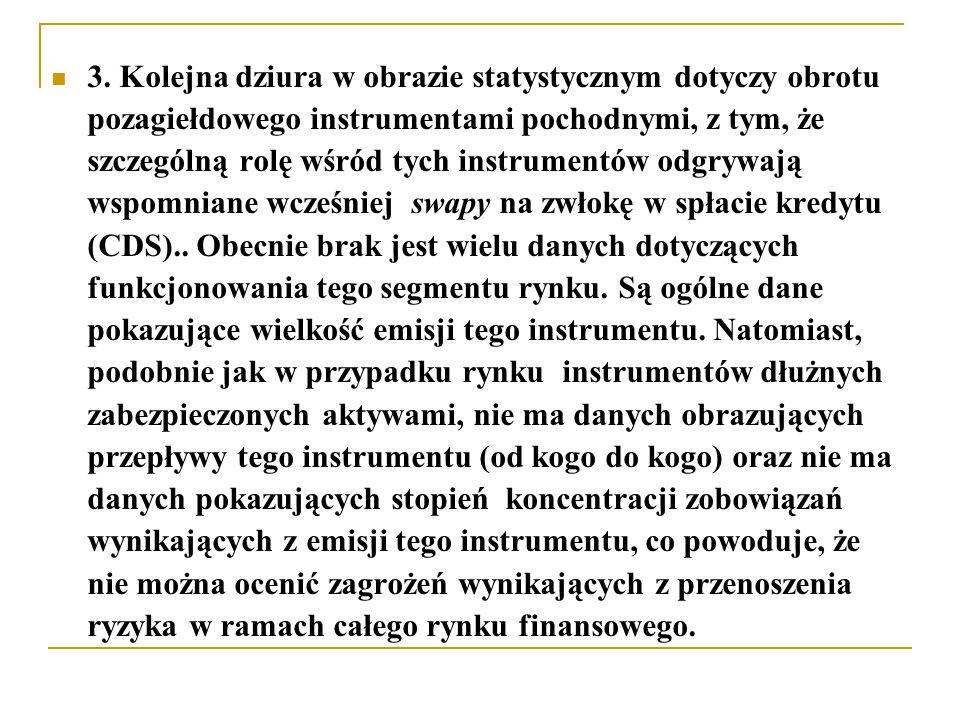 3. Kolejna dziura w obrazie statystycznym dotyczy obrotu pozagiełdowego instrumentami pochodnymi, z tym, że szczególną rolę wśród tych instrumentów od