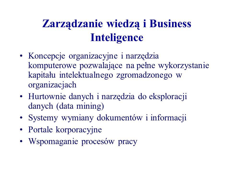 Zarządzanie wiedzą i Business Inteligence Koncepcje organizacyjne i narzędzia komputerowe pozwalające na pełne wykorzystanie kapitału intelektualnego