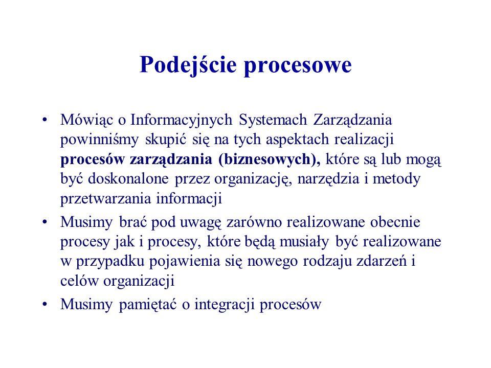 Podejście procesowe Mówiąc o Informacyjnych Systemach Zarządzania powinniśmy skupić się na tych aspektach realizacji procesów zarządzania (biznesowych