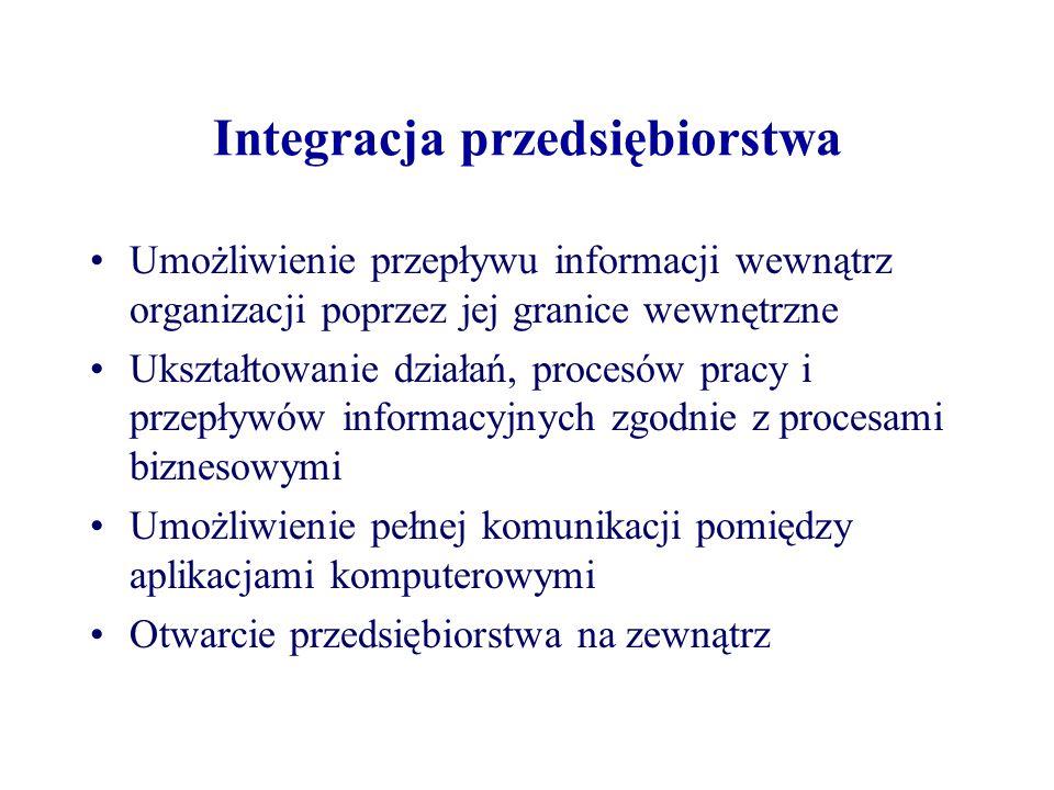 Integracja przedsiębiorstwa Umożliwienie przepływu informacji wewnątrz organizacji poprzez jej granice wewnętrzne Ukształtowanie działań, procesów pra
