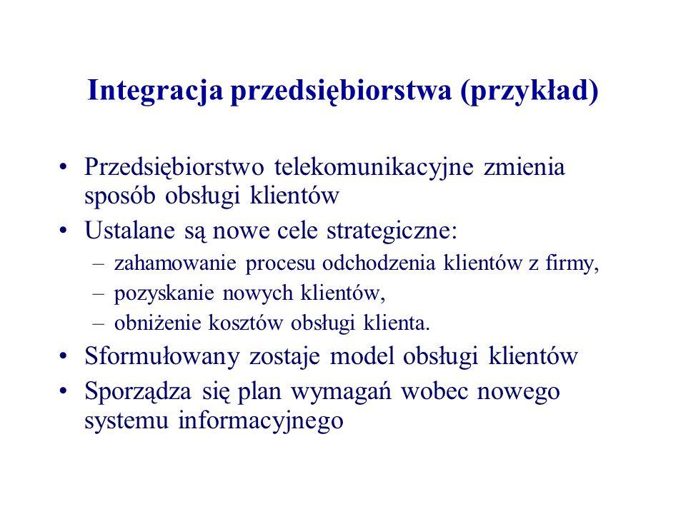 Integracja przedsiębiorstwa (przykład) Przedsiębiorstwo telekomunikacyjne zmienia sposób obsługi klientów Ustalane są nowe cele strategiczne: –zahamow