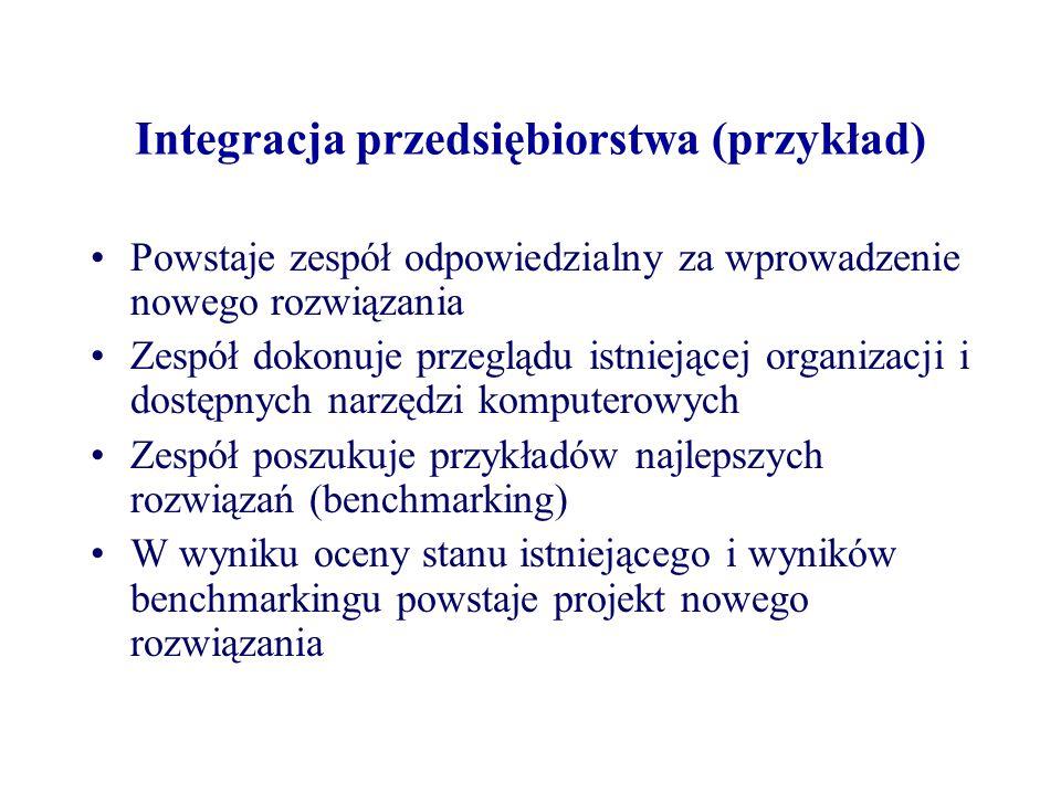 Integracja przedsiębiorstwa (przykład) Powstaje zespół odpowiedzialny za wprowadzenie nowego rozwiązania Zespół dokonuje przeglądu istniejącej organiz