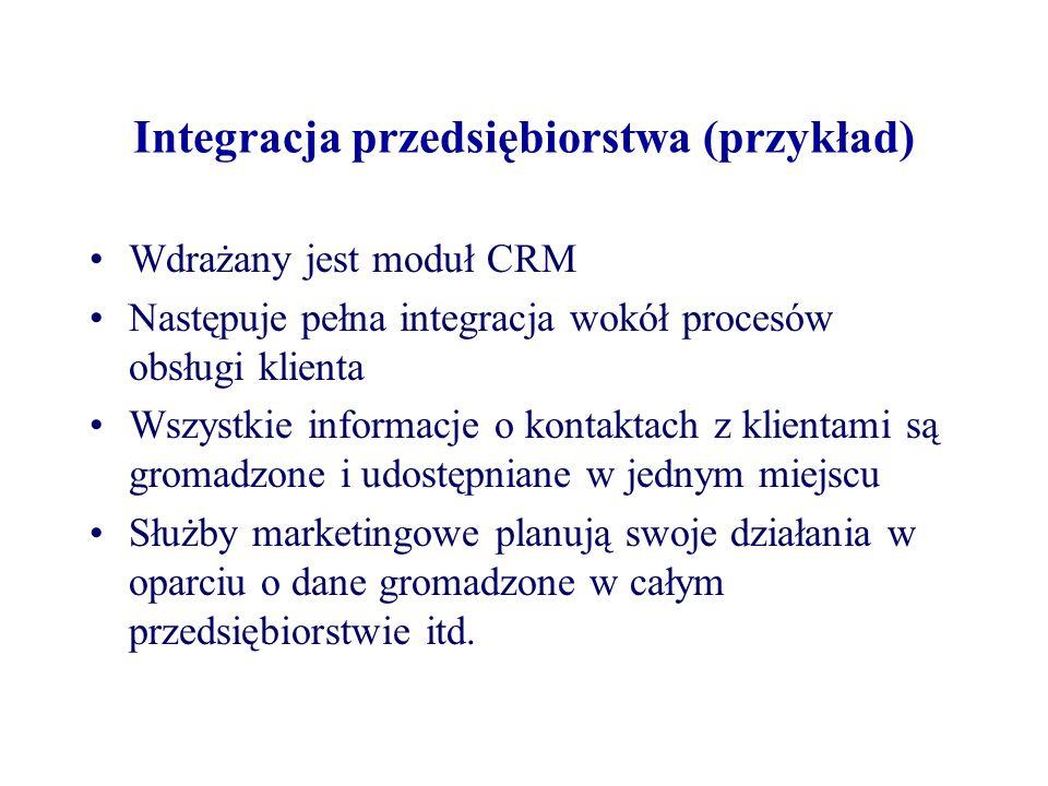 Integracja przedsiębiorstwa (przykład) Wdrażany jest moduł CRM Następuje pełna integracja wokół procesów obsługi klienta Wszystkie informacje o kontak