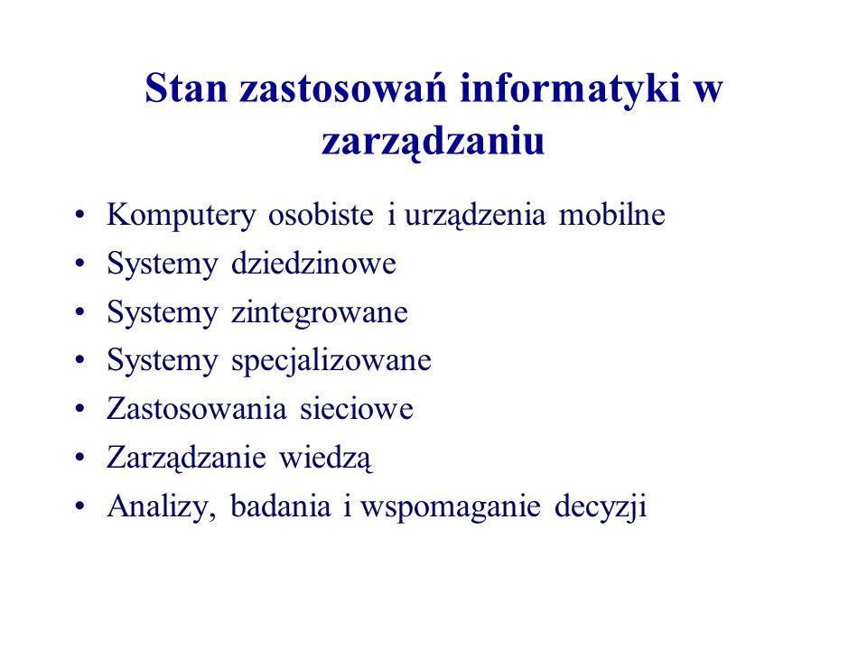 Stan zastosowań informatyki w zarządzaniu Komputery osobiste i urządzenia mobilne Systemy dziedzinowe Systemy zintegrowane Systemy specjalizowane Zast