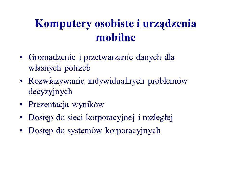 Komputery osobiste i urządzenia mobilne Gromadzenie i przetwarzanie danych dla własnych potrzeb Rozwiązywanie indywidualnych problemów decyzyjnych Pre