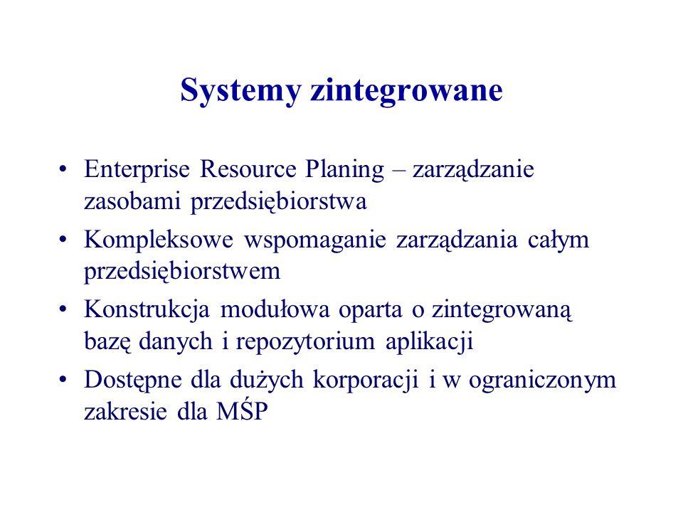 Systemy specjalizowane CRM (Customer Relationship Management) – systemy zarządzania kontaktami z klientem SCM (Supply Chain Management) – systemy wspomagające zarządzanie łańcuchem dostaw CE (Concurrent Engineering) – projektowanie współbieżne APS - Advanced Planning and Scheduling – planowanie i harmonogramowanie produkcji Rozwiązania branżowe i własne użytkowników