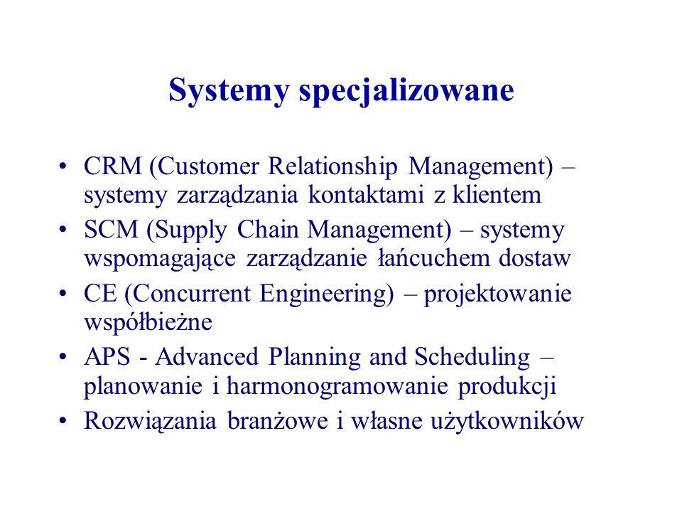 Systemy specjalizowane CRM (Customer Relationship Management) – systemy zarządzania kontaktami z klientem SCM (Supply Chain Management) – systemy wspo