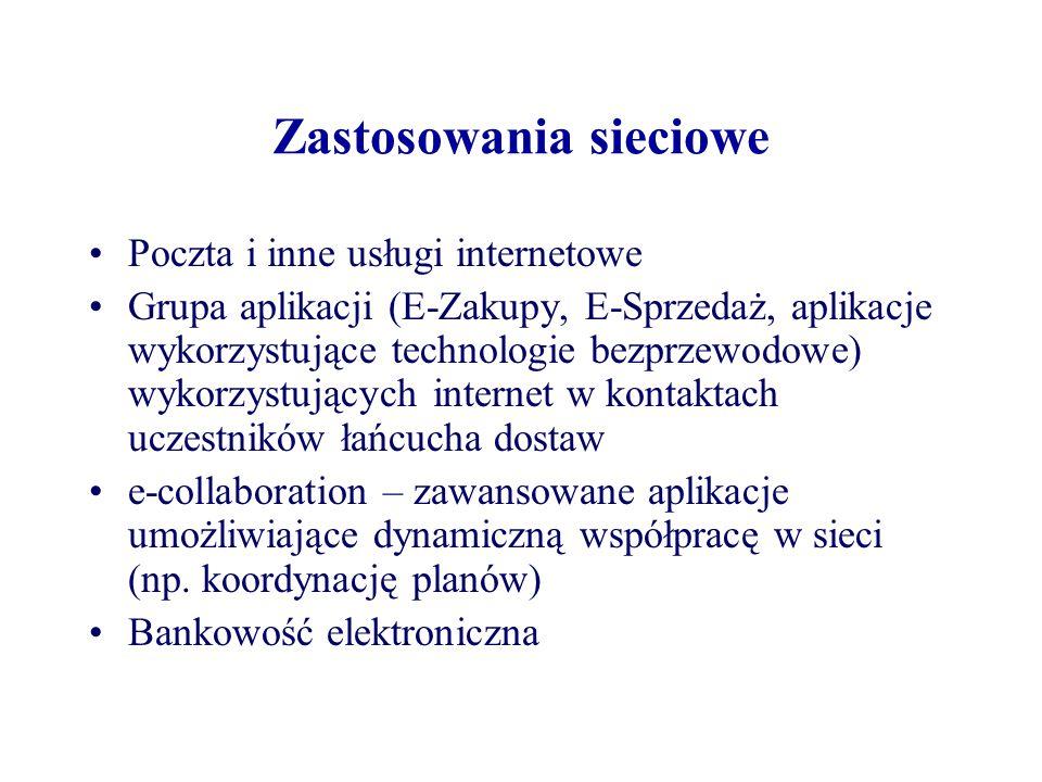 Zastosowania sieciowe Poczta i inne usługi internetowe Grupa aplikacji (E-Zakupy, E-Sprzedaż, aplikacje wykorzystujące technologie bezprzewodowe) wyko