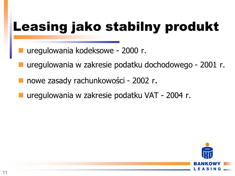 11 uregulowania kodeksowe - 2000 r. uregulowania w zakresie podatku dochodowego - 2001 r.