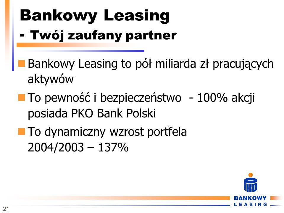 21 Bankowy Leasing - Twój zaufany partner Bankowy Leasing to pół miliarda zł pracujących aktywów To pewność i bezpieczeństwo - 100% akcji posiada PKO Bank Polski To dynamiczny wzrost portfela 2004/2003 – 137%