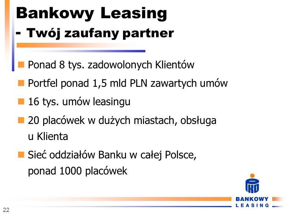 22 Bankowy Leasing - Twój zaufany partner Ponad 8 tys. zadowolonych Klientów Portfel ponad 1,5 mld PLN zawartych umów 16 tys. umów leasingu 20 placówe