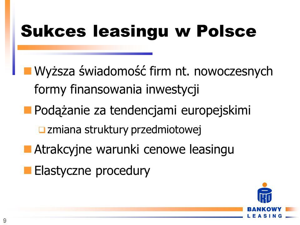 9 Sukces leasingu w Polsce Wyższa świadomość firm nt. nowoczesnych formy finansowania inwestycji Podążanie za tendencjami europejskimi  zmiana strukt