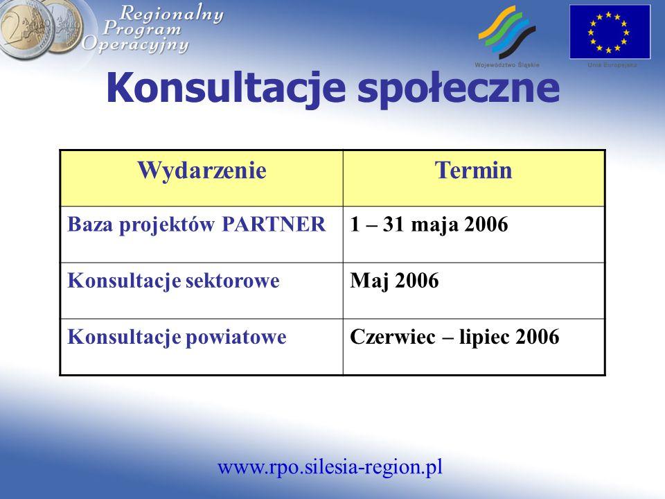 www.rpo.silesia-region.pl Konsultacje społeczne WydarzenieTermin Baza projektów PARTNER1 – 31 maja 2006 Konsultacje sektoroweMaj 2006 Konsultacje powiatoweCzerwiec – lipiec 2006