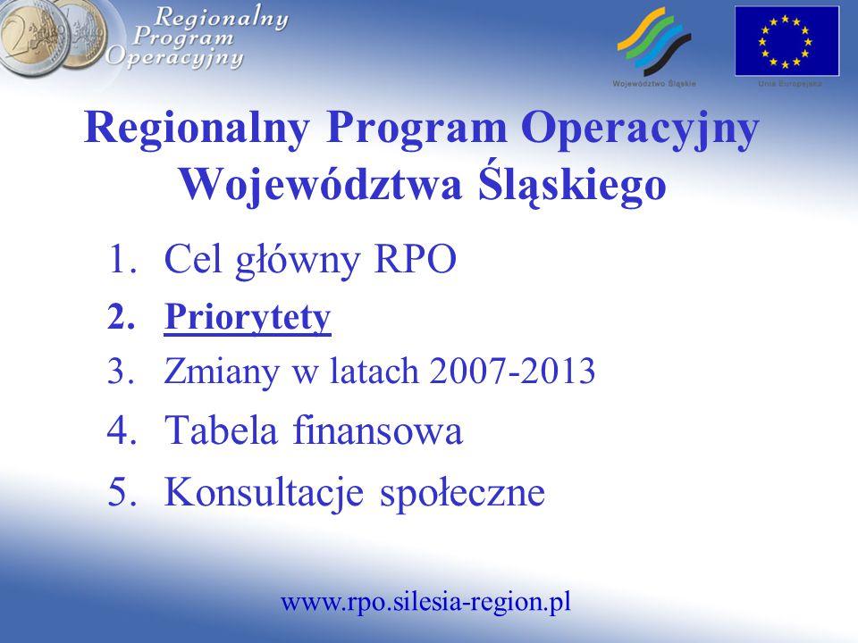 www.rpo.silesia-region.pl Regionalny Program Operacyjny Województwa Śląskiego 1.Cel główny RPO 2.Priorytety 3.Zmiany w latach 2007-2013 4.Tabela finansowa 5.Konsultacje społeczne