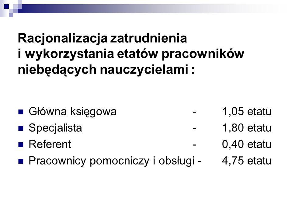 Racjonalizacja zatrudnienia i wykorzystania etatów pracowników niebędących nauczycielami : Główna księgowa-1,05 etatu Specjalista-1,80 etatu Referent-