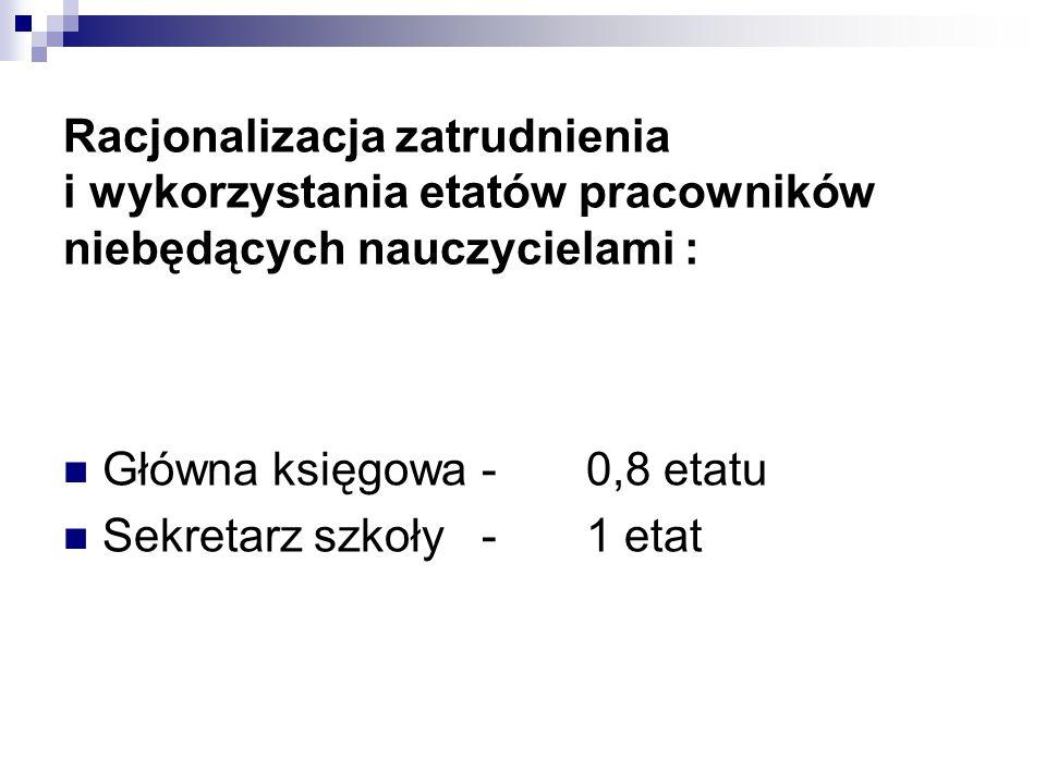 Racjonalizacja zatrudnienia i wykorzystania etatów pracowników niebędących nauczycielami : Główna księgowa-0,8 etatu Sekretarz szkoły-1 etat