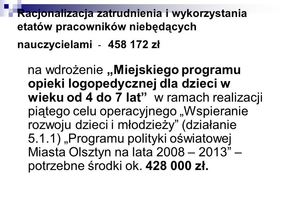 """Racjonalizacja zatrudnienia i wykorzystania etatów pracowników niebędących nauczycielami - 458 172 zł na wdrożenie """"Miejskiego programu opieki logoped"""