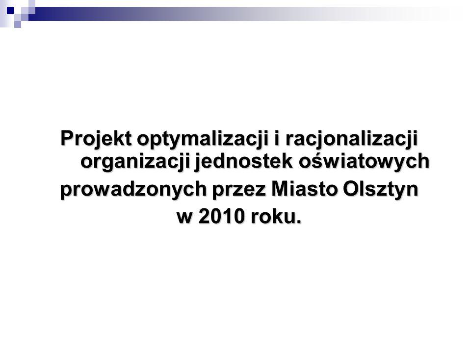 Projekt optymalizacji i racjonalizacji organizacji jednostek oświatowych prowadzonych przez Miasto Olsztyn w 2010 roku.