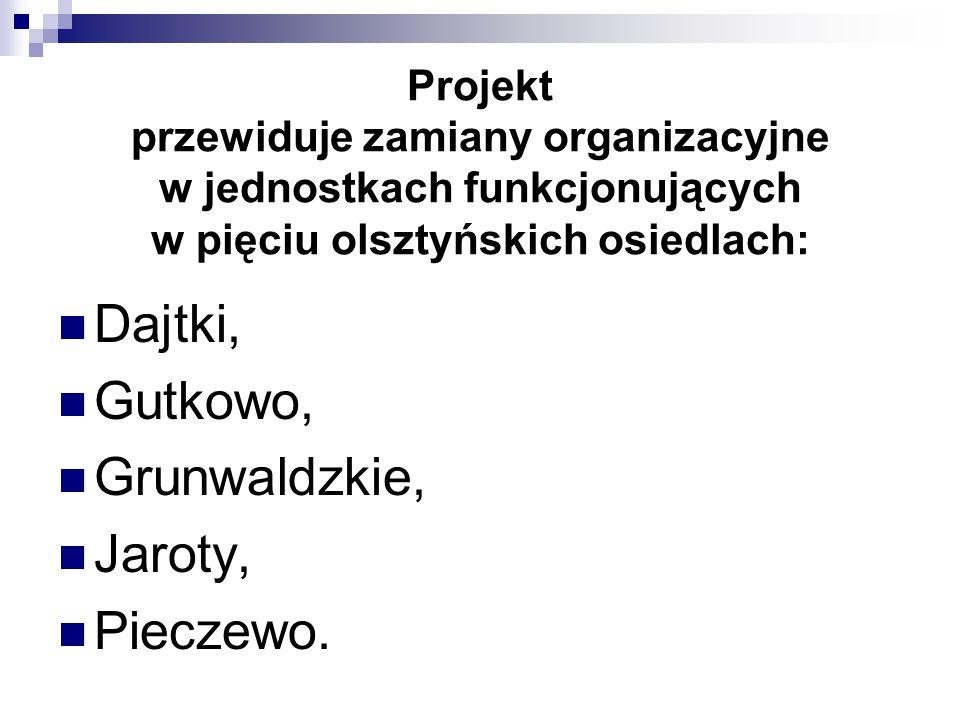 Projekt przewiduje zamiany organizacyjne w jednostkach funkcjonujących w pięciu olsztyńskich osiedlach: Dajtki, Gutkowo, Grunwaldzkie, Jaroty, Pieczew
