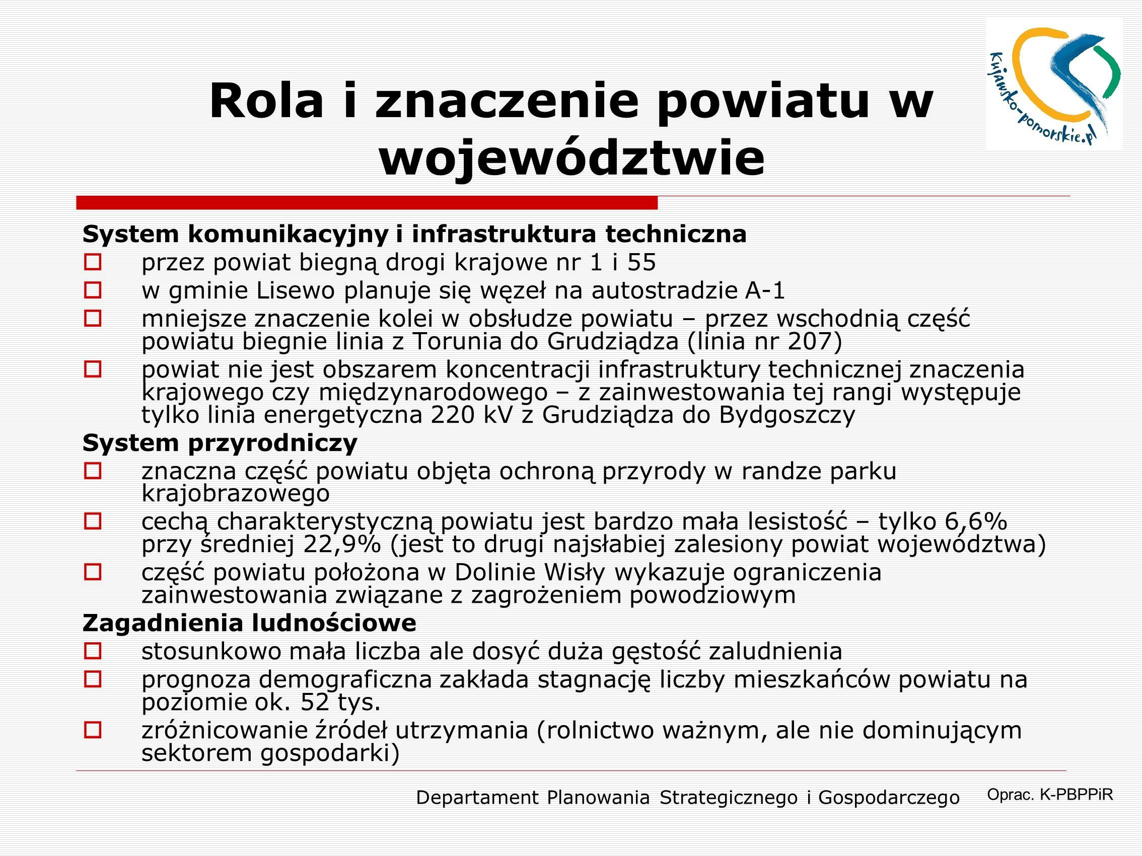 Departament Planowania Strategicznego i Gospodarczego Rola i znaczenie powiatu w województwie Oprac. K-PBPPiR System komunikacyjny i infrastruktura te