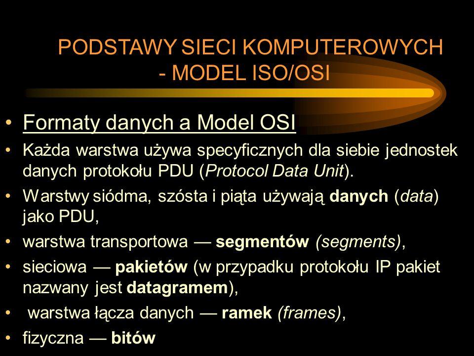 Formaty danych a Model OSI Każda warstwa używa specyficznych dla siebie jednostek danych protokołu PDU (Protocol Data Unit). Warstwy siódma, szósta i
