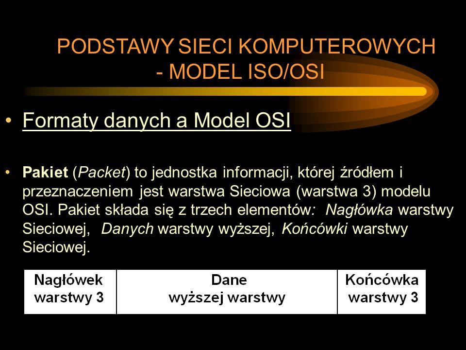 Formaty danych a Model OSI Pakiet (Packet) to jednostka informacji, której źródłem i przeznaczeniem jest warstwa Sieciowa (warstwa 3) modelu OSI. Paki