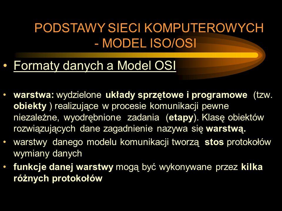 Formaty danych a Model OSI warstwa: wydzielone układy sprzętowe i programowe (tzw. obiekty ) realizujące w procesie komunikacji pewne niezależne, wyod