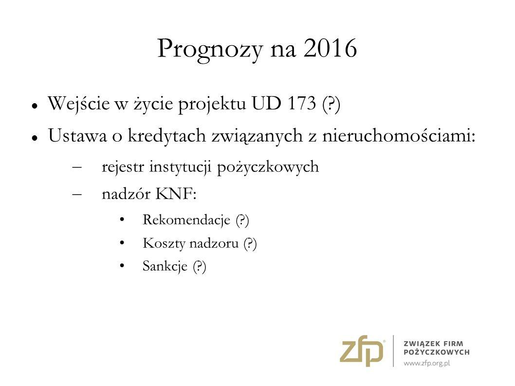 Wejście w życie projektu UD 173 ( ) Ustawa o kredytach związanych z nieruchomościami: – rejestr instytucji pożyczkowych – nadzór KNF: Rekomendacje ( ) Koszty nadzoru ( ) Sankcje ( ) Prognozy na 2016