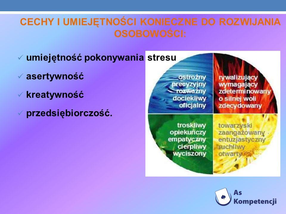 CECHY I UMIEJĘTNOŚCI KONIECZNE DO ROZWIJANIA OSOBOWOŚCI: umiejętność pokonywania stresu asertywność kreatywność przedsiębiorczość.