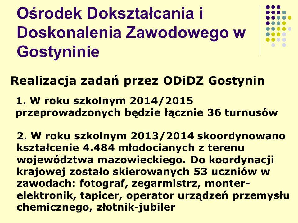 Ośrodek Dokształcania i Doskonalenia Zawodowego w Gostyninie Realizacja zadań przez ODiDZ Gostynin 1. W roku szkolnym 2014/2015 przeprowadzonych będzi