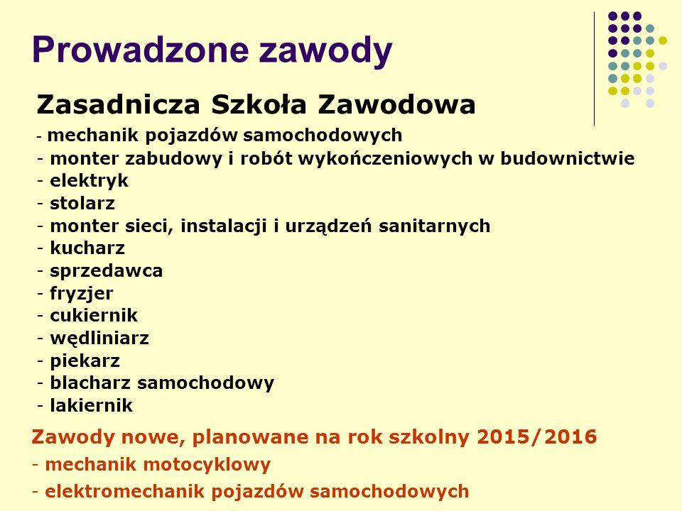 Prowadzone zawody Zasadnicza Szkoła Zawodowa - mechanik pojazdów samochodowych - monter zabudowy i robót wykończeniowych w budownictwie - elektryk - s