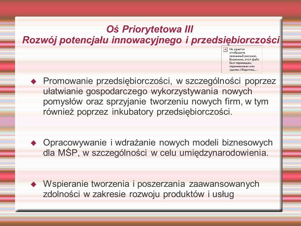 Oś Priorytetowa III Rozwój potencjału innowacyjnego i przedsiębiorczości  Promowanie przedsiębiorczości, w szczególności poprzez ułatwianie gospodarczego wykorzystywania nowych pomysłów oraz sprzyjanie tworzeniu nowych firm, w tym również poprzez inkubatory przedsiębiorczości.