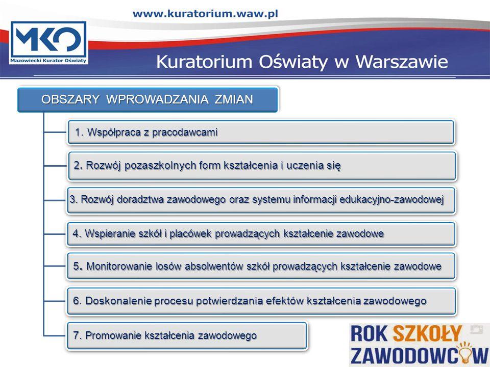 Gdzie mogę się uczyć http://www.doradztwo.koweziu.edu.pl/index.php/gdzie-moge