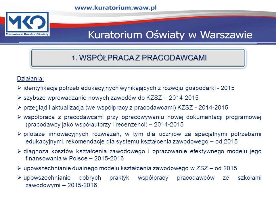 www.men.gov.pl/dodatki/mapazawodowe MAPA SZKÓŁ ZAWODOWYCH Stworzono ją po to, by gimnazjaliści i ich rodzice mieli szansę poznać ofertę szkół zawodowych działających w ich okolicy.