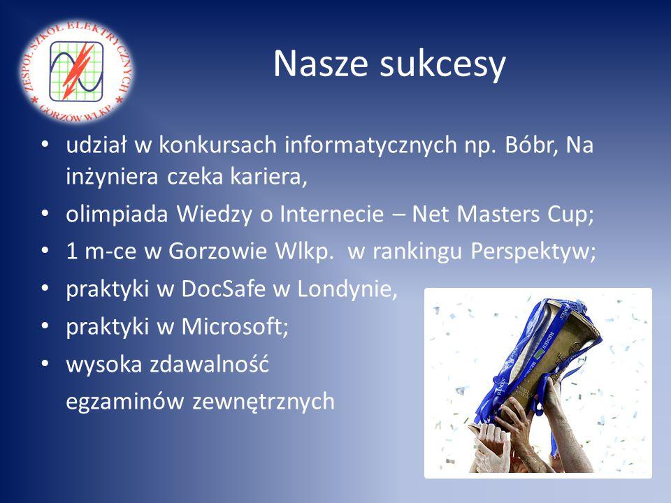 Nasze sukcesy udział w konkursach informatycznych np. Bóbr, Na inżyniera czeka kariera, olimpiada Wiedzy o Internecie – Net Masters Cup; 1 m-ce w Gorz