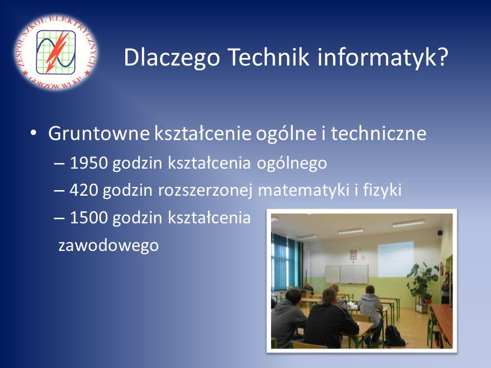 Dlaczego Technik informatyk? Gruntowne kształcenie ogólne i techniczne – 1950 godzin kształcenia ogólnego – 420 godzin rozszerzonej matematyki i fizyk
