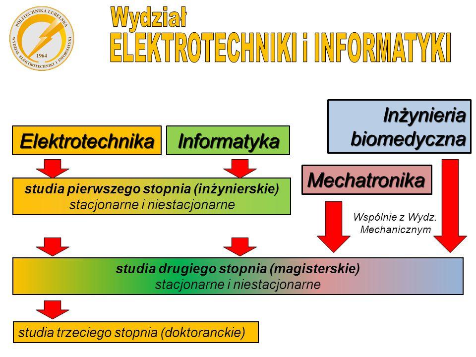 studia trzeciego stopnia (doktoranckie) studia drugiego stopnia (magisterskie) stacjonarne i niestacjonarne studia pierwszego stopnia (inżynierskie) stacjonarne i niestacjonarne ElektrotechnikaInformatyka Mechatronika Inżynieria biomedyczna Wspólnie z Wydz.