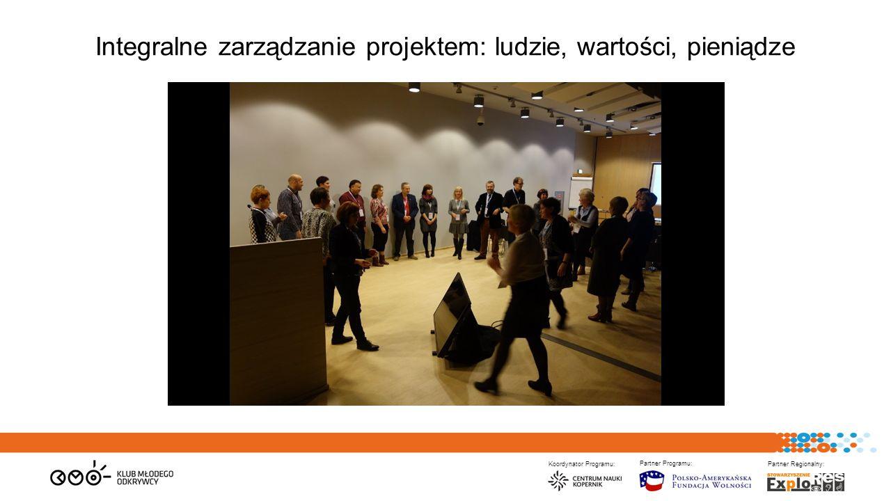 Koordynator Programu: Partner Programu: Partner Regionalny: Integralne zarządzanie projektem: ludzie, wartości, pieniądze