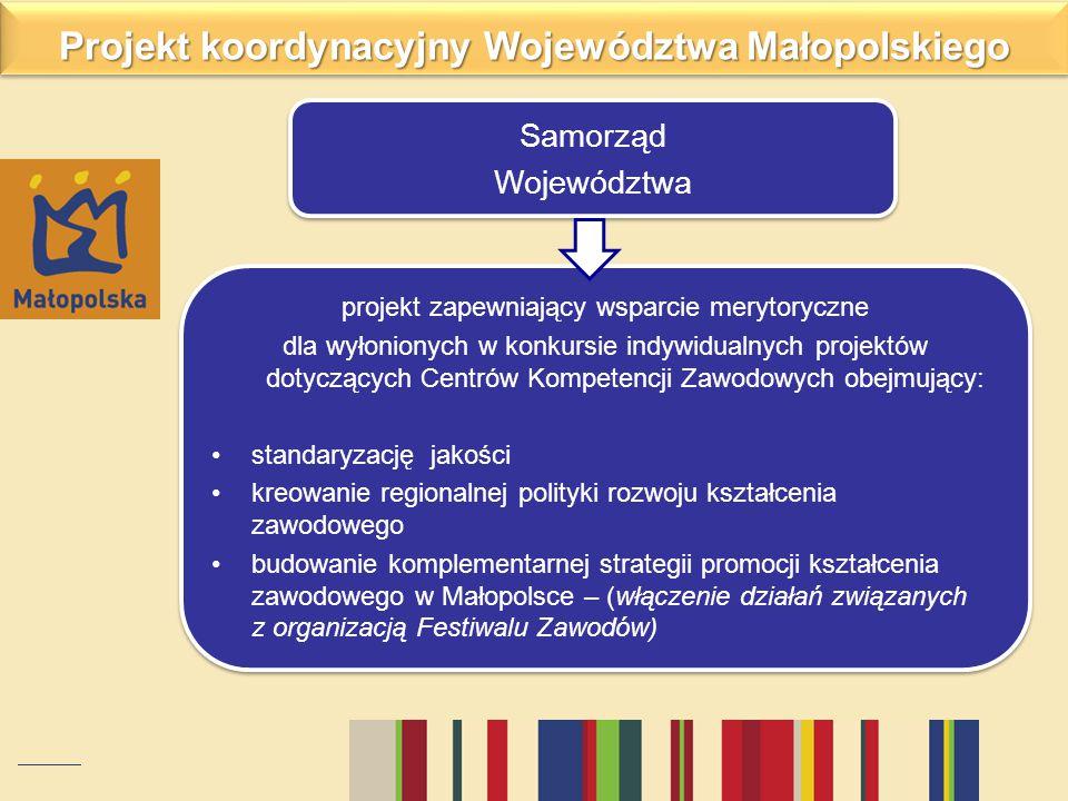 Samorząd Województwa Samorząd Województwa projekt zapewniający wsparcie merytoryczne dla wyłonionych w konkursie indywidualnych projektów dotyczących