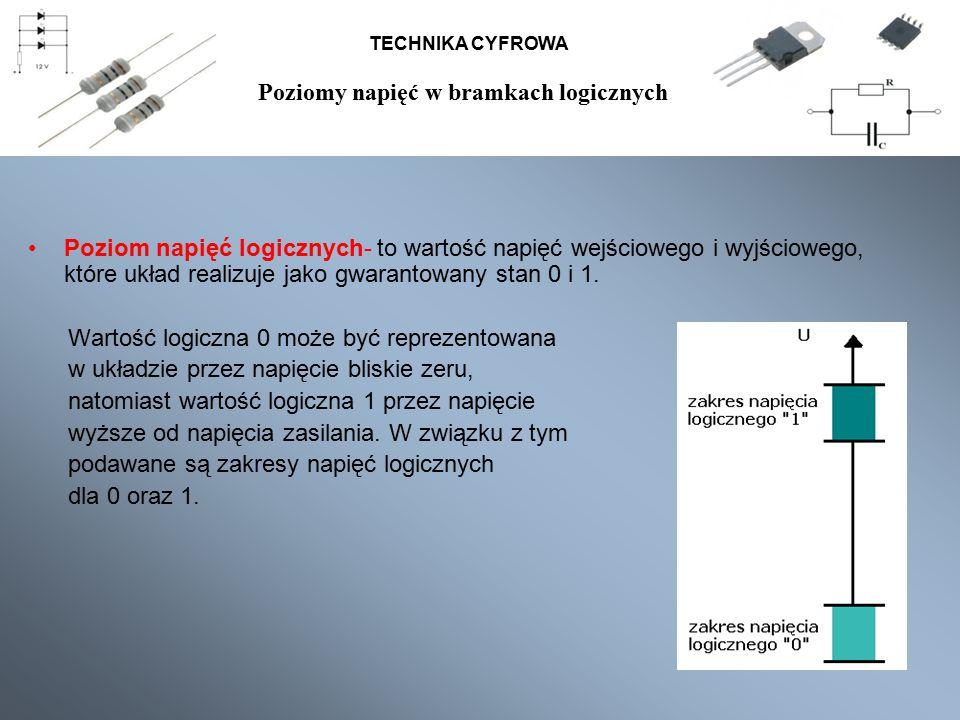 TECHNIKA CYFROWA Poziom napięć logicznych- to wartość napięć wejściowego i wyjściowego, które układ realizuje jako gwarantowany stan 0 i 1. Wartość lo