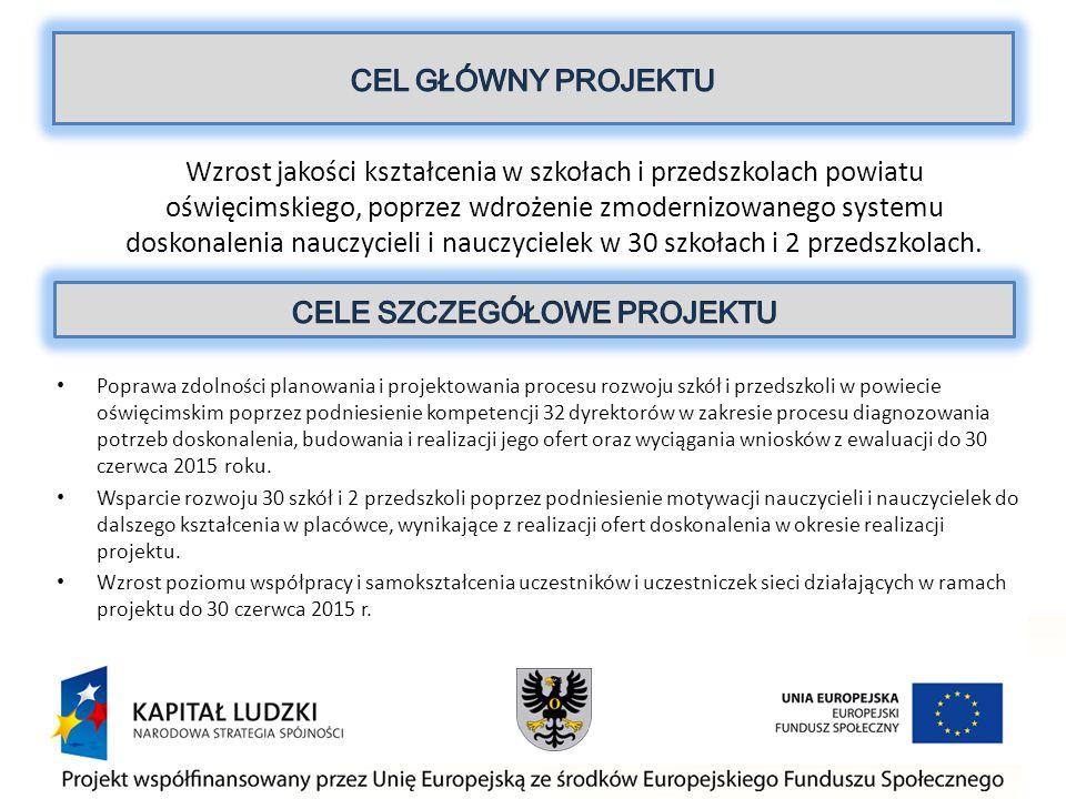Wzrost jakości kształcenia w szkołach i przedszkolach powiatu oświęcimskiego, poprzez wdrożenie zmodernizowanego systemu doskonalenia nauczycieli i na