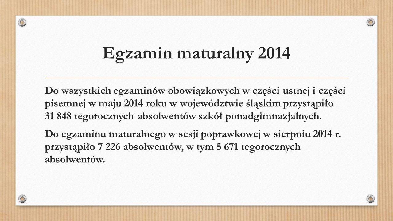 Egzamin maturalny 2014 Do wszystkich egzaminów obowiązkowych w części ustnej i części pisemnej w maju 2014 roku w województwie śląskim przystąpiło 31