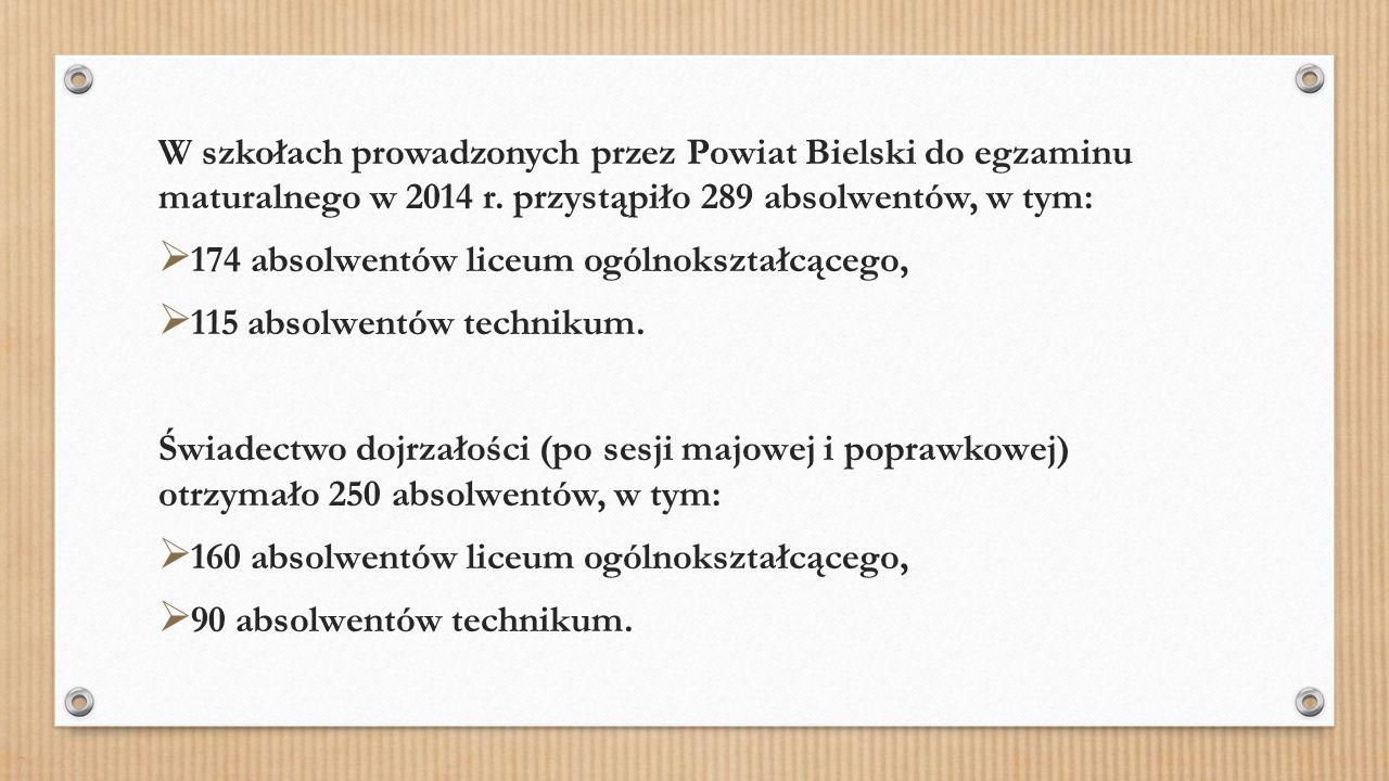 W szkołach prowadzonych przez Powiat Bielski do egzaminu maturalnego w 2014 r. przystąpiło 289 absolwentów, w tym:  174 absolwentów liceum ogólnokszt