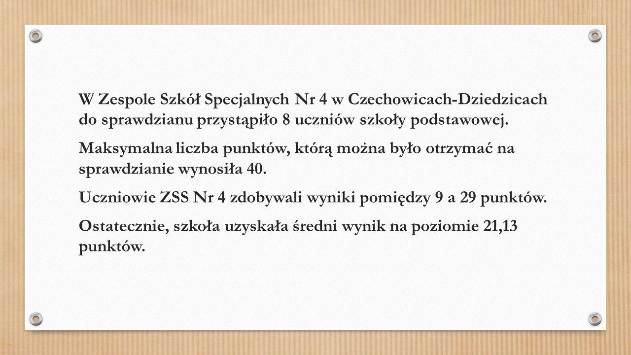 W Zespole Szkół Specjalnych Nr 4 w Czechowicach-Dziedzicach do sprawdzianu przystąpiło 8 uczniów szkoły podstawowej. Maksymalna liczba punktów, którą